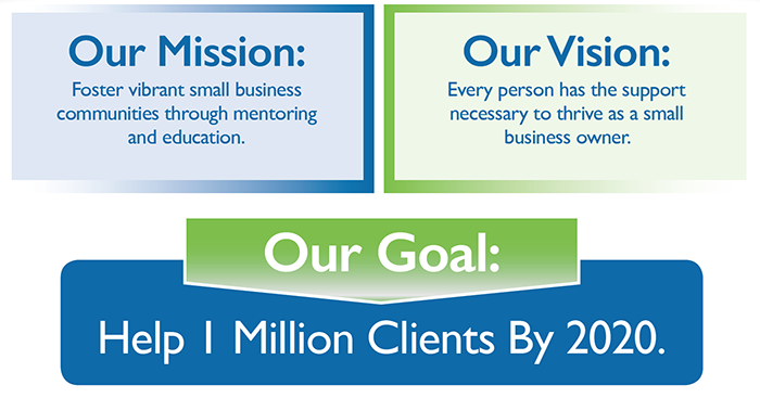 Mission-Vision-Values-2.png